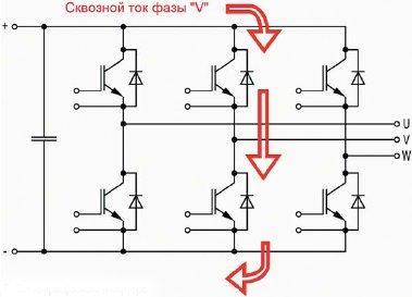 Рис. 1. Схема трехфазного инвертора