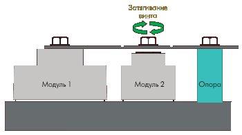 Рис. 10. Пример неправильного монтажа, приводящего к отрыву силового вывода модуля 2