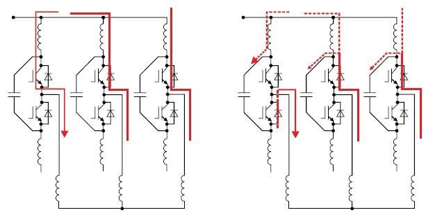 Упрощенный пример межмодульной коммутации в трехфазном инверторе