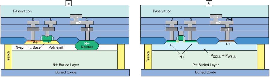 Рис. 1. Схематические разрезы интегральных транзисторов изготовленных, по технологическому процессу VIP50 а) биполярного n-p-n-транзистора; б) n-канального МОП-транзистора