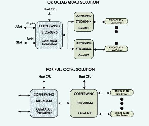 Рис. 3. Варианты решения COPPERWING