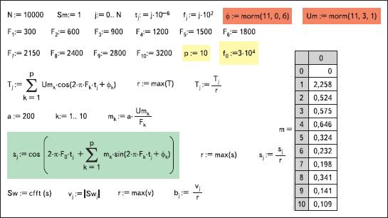 Программный код модели частотно-модулированного сигнала