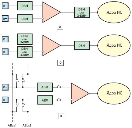 Рис. 5. Выходные цепи ГС для дифференциальных пар