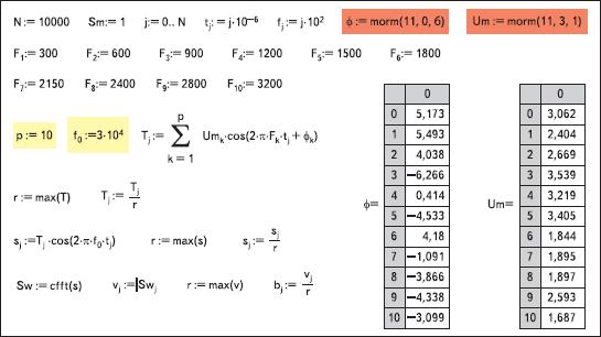 Программный код модели балансно-модулированного сигнала