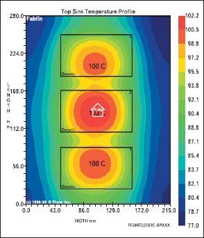Температура в различных точках радиатора