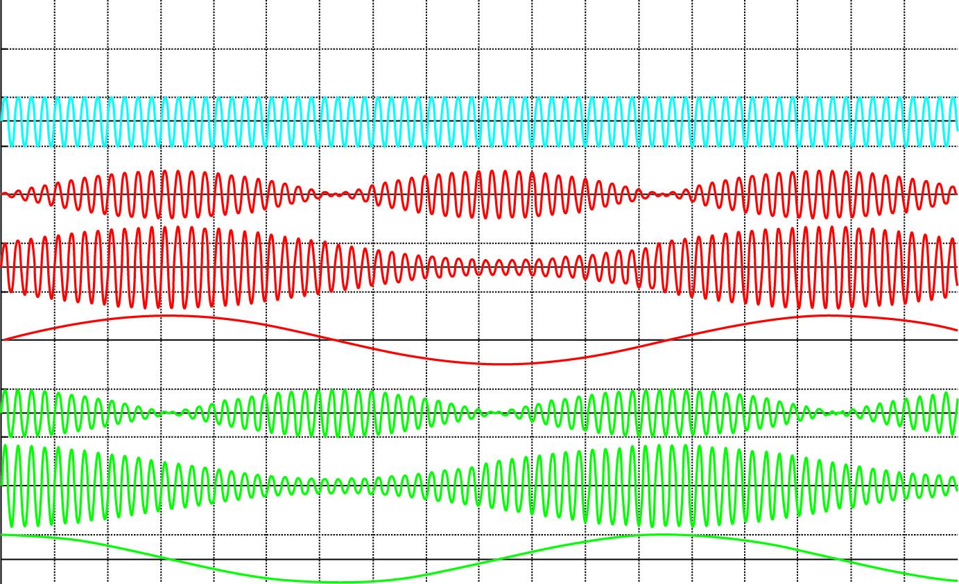 Преобразование вида модуляции выходных сигналов СКВТ из ФКМ в АМ