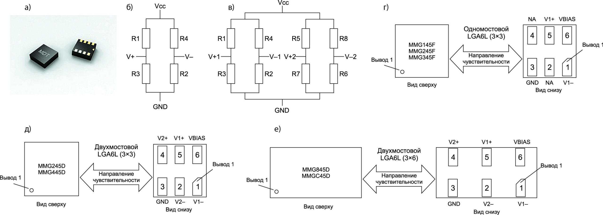 MMGX45 — первый магнитный ТМР-датчик зубчатого ротора от MDT