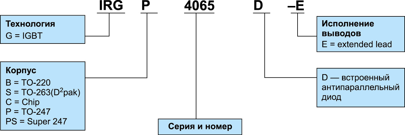Система обозначений транзисторов 6 го поколения