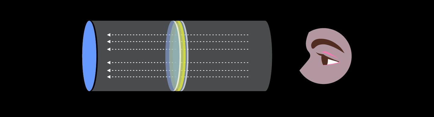 Оптическая схема применения TASEL-дисплея в окуляре прицела