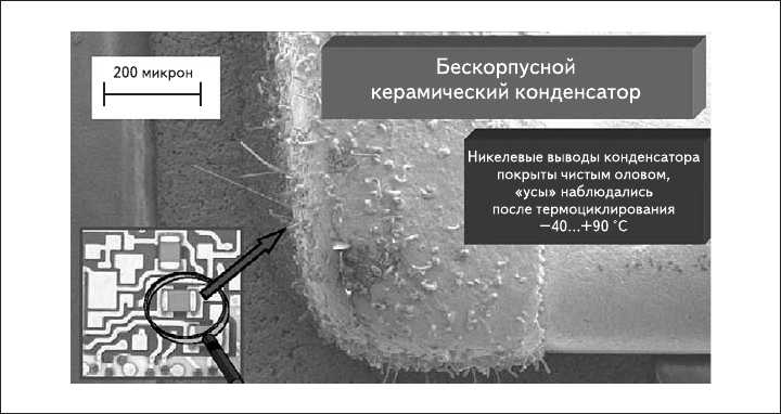 Рис. 26. Оловянные «усы» на выводах керамического конденсатора 0201