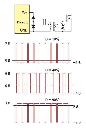 Простейшая изолированная схема для управления затвором