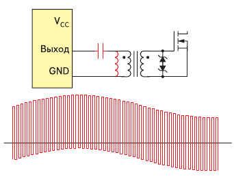 Колебания, возникающие в разделительном конденсаторе и влияющие на работу трансформатора