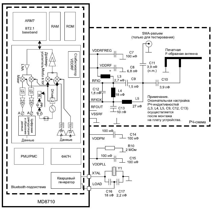 Схема включения модуля Bluetooth