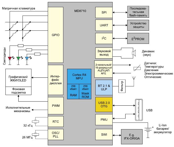 Типовая схема включения MD8710