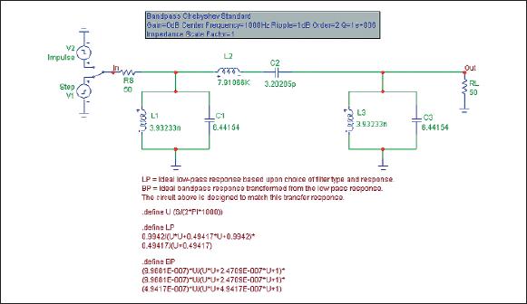 Результаты синтеза пассивного фильтра в виде принципиальной схемы