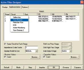 Диалоговое окно синтеза активных фильтров (вкладка Implementation)