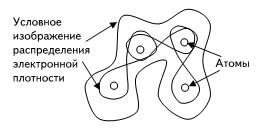 Представление молекулы с точки зрения квантовой механики