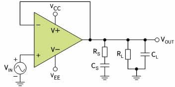 Rs и Cs образуют схему снаббера, который уменьшает фазовый сдвиг, вызванный Cl