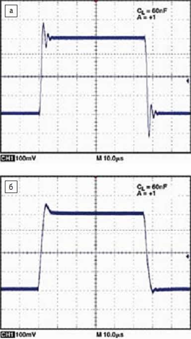 Отклик на выходе AD8698; а) без коррекции; б) со снабберной цепью