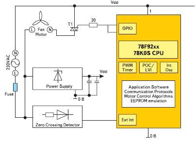 Устройство управления однофазным электродвигателем