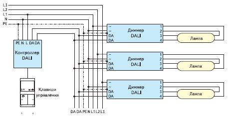 Структурная схема системы освещения на основе технологии DALI