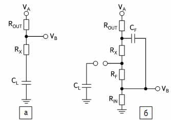 а) Конденсатор Cf накоротко замкнут; б) конденсатор Cl представляет собой разрыв цепи