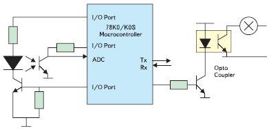 Применение микроконтроллеров 78K0S/Kx1+ в детекторах