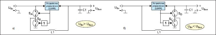 Упрощенная схема импульсного стабилизатора типа Buck-Boost в режимах: а) Buck и б) Boost