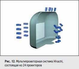 Мультипроекторная система Hitachi, состоящая из 24 проекторов