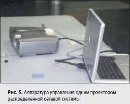 Аппаратура управления одним проектором распределенной сетевой системы