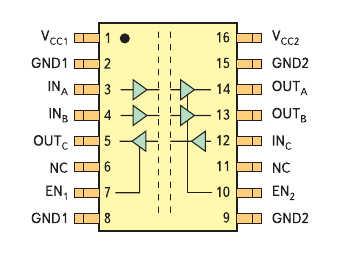 Рис. 3. Структура трехканального цифрового изолятора