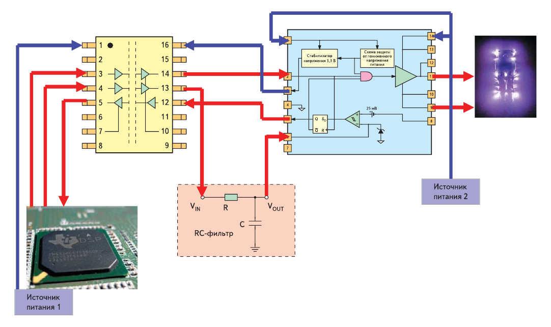 Рис. 4. Структурная схема совместного использования цифрового изолятора и цифрового драйвера для управления верхним ключом мостового преобразователя