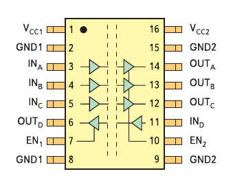 Рис. 6. Структурная схема четырехканального цифрового изолятора