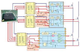 Рис. 7. Структура гальванически развязанного управления мостовым преобразователем
