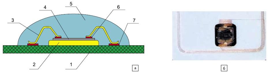Монтаж кристалла (а) и чипа (б) на плате