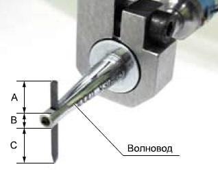 Схема установки инструмента в волноводе