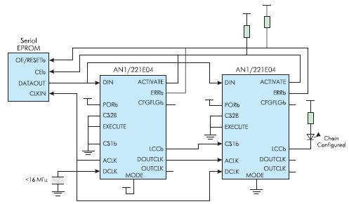 Использование внутреннего кварцевого  генератора в цепочке из двух ПАИС