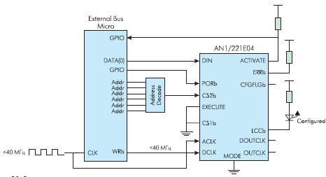 Загрузка данных с микропроцессорной шины