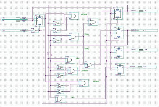 Схема конечного автомата, построенного по логическим уравнениям