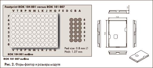 Форм-фактор и размеры модуля