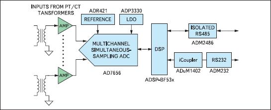 Измерительная схема для мониторинга линий электропередач