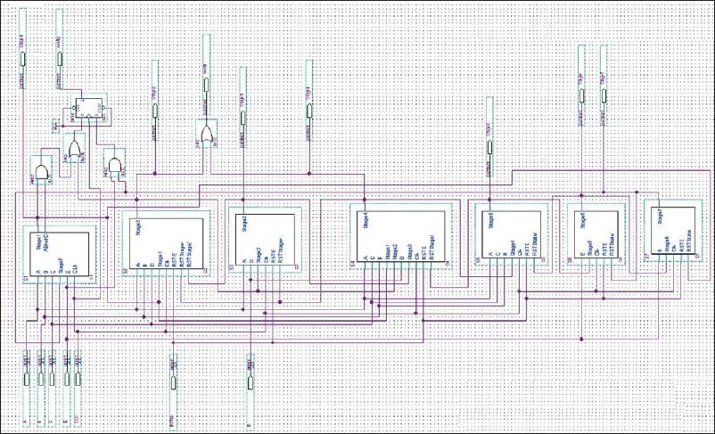 Иерархическая блок-схема автомата с кодированием по методу OHE в САПР ПЛИС Quartus II