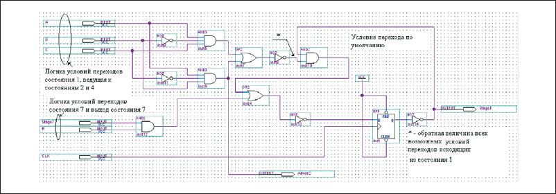 Cхема для cостояния 1
