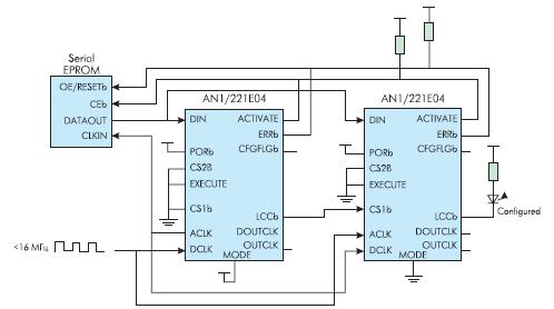 Использование общего конфигурационного синхросигнала в цепочке из двух ПАИС