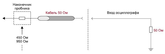 Низкоомные пассивные пробники с резисторным делителем