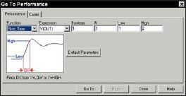 Диалоговое окно Performance Function