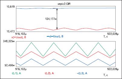 Моделирование двуполярного источника с несимметричной нагрузкой