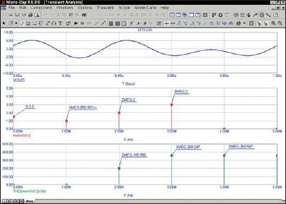 График с tmax = 1u