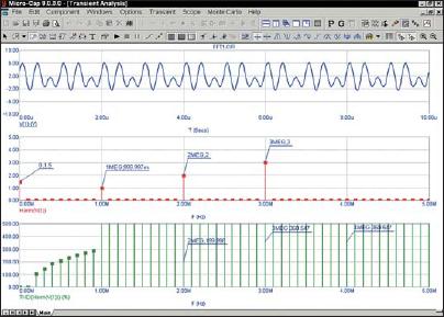 График с tmax = 10u