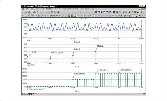 График с tmax = 10u и FR = 1 МГц